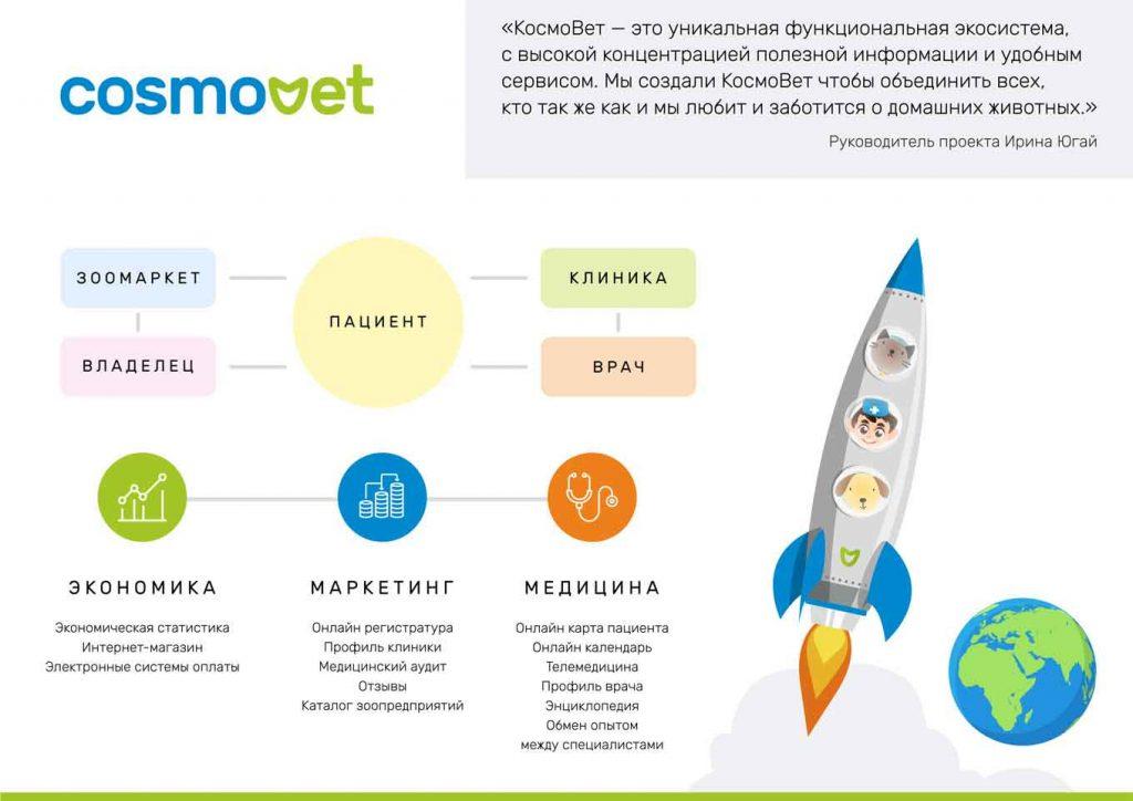 Cosmovet